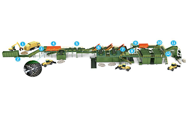 An introduction of our new recycling soring machine
