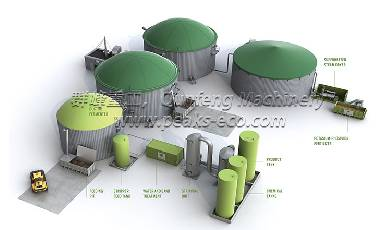 Why Do We Need A Biogas Plant?