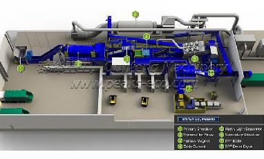 Environmental Equipment Factory
