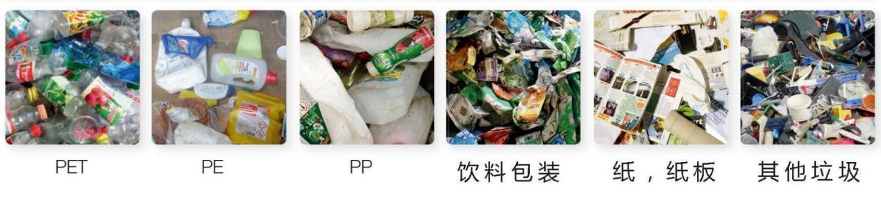 Garbage category