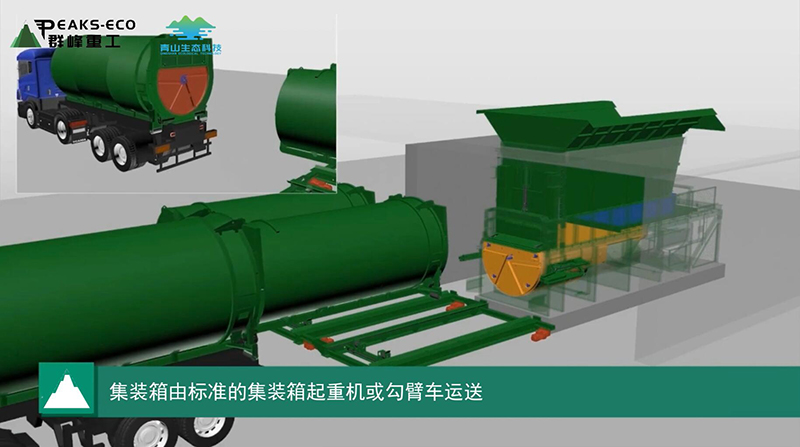 Qunfeng Heavy Industry: Advanced Horizontal Waste Transfer Solution, Efficient Treatment And Environmental Protection